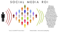 Professional social media builds community